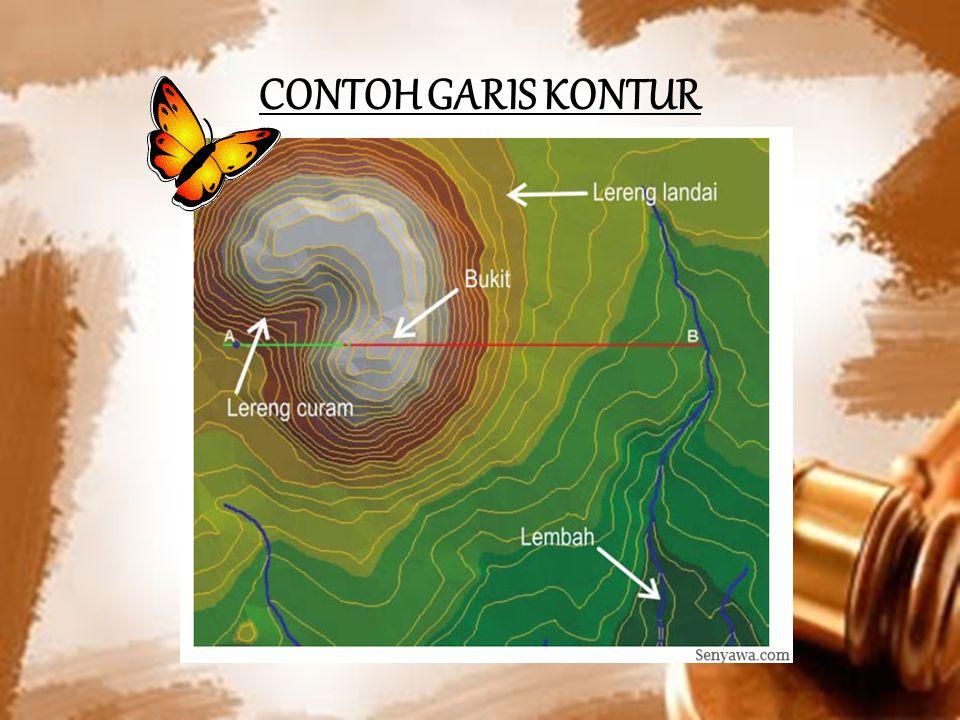 CONTOH GARIS KONTUR