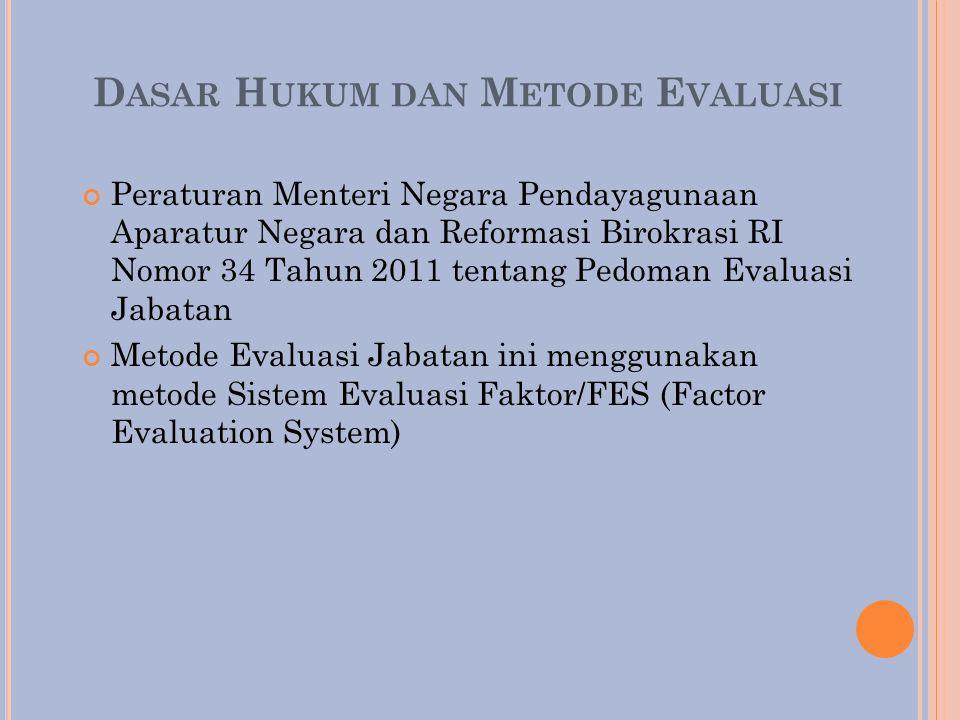 Dasar Hukum dan Metode Evaluasi