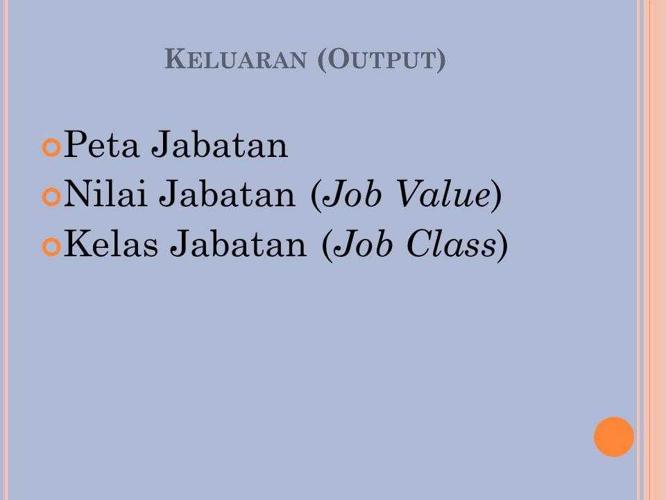 Nilai Jabatan (Job Value) Kelas Jabatan (Job Class)