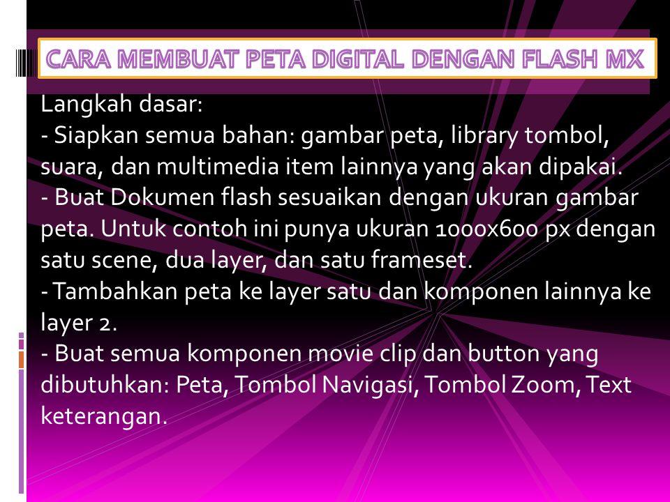 CARA MEMBUAT PETA DIGITAL DENGAN FLASH MX