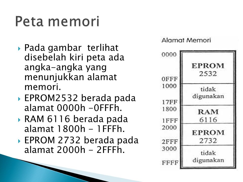 Peta memori Pada gambar terlihat disebelah kiri peta ada angka-angka yang menunjukkan alamat memori.