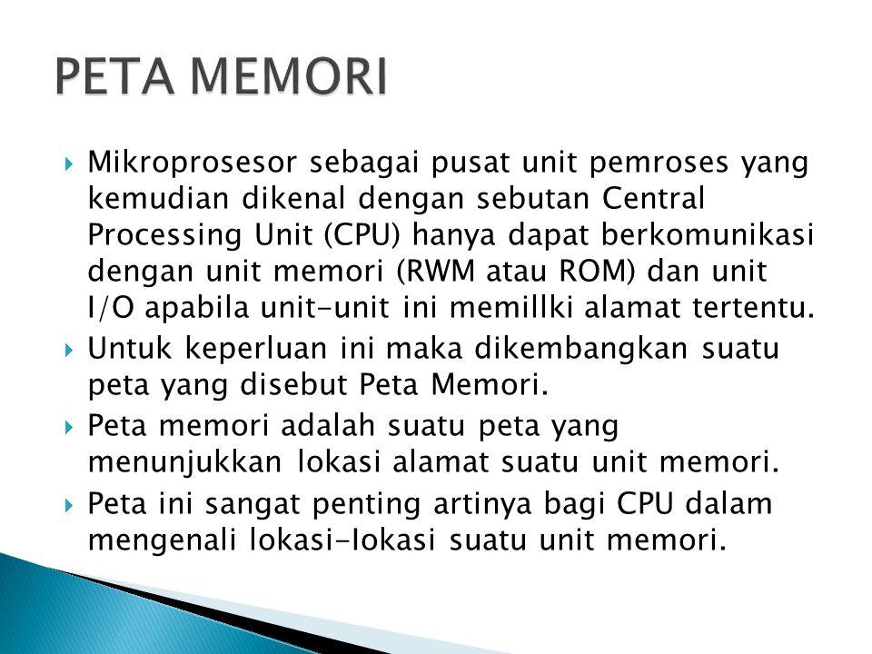 PETA MEMORI