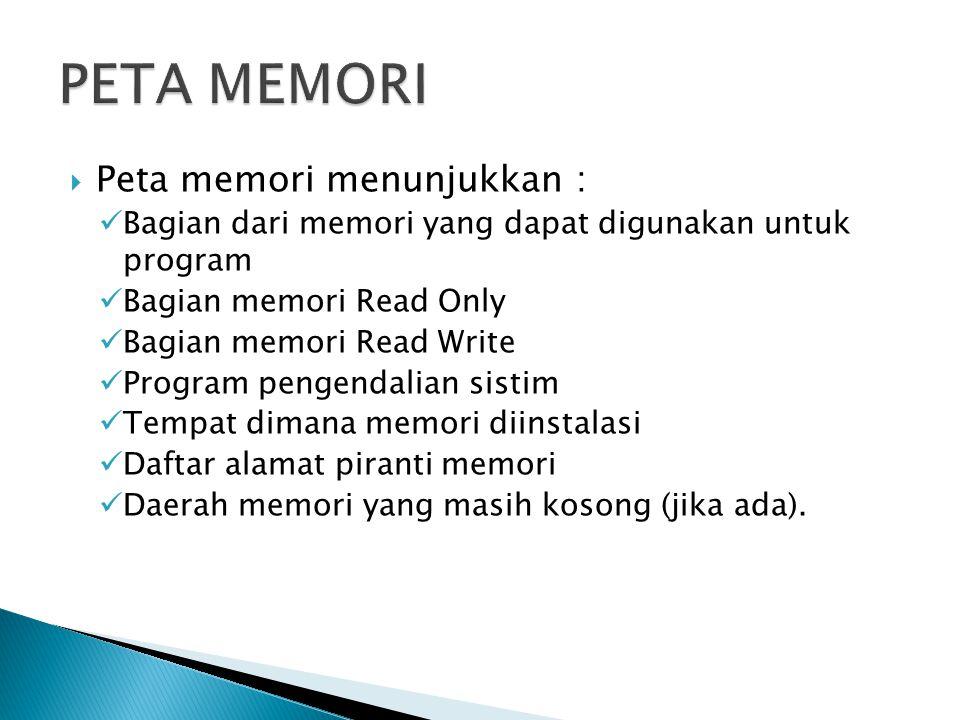 PETA MEMORI Peta memori menunjukkan :