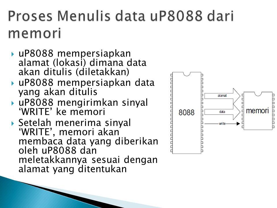 Proses Menulis data uP8088 dari memori
