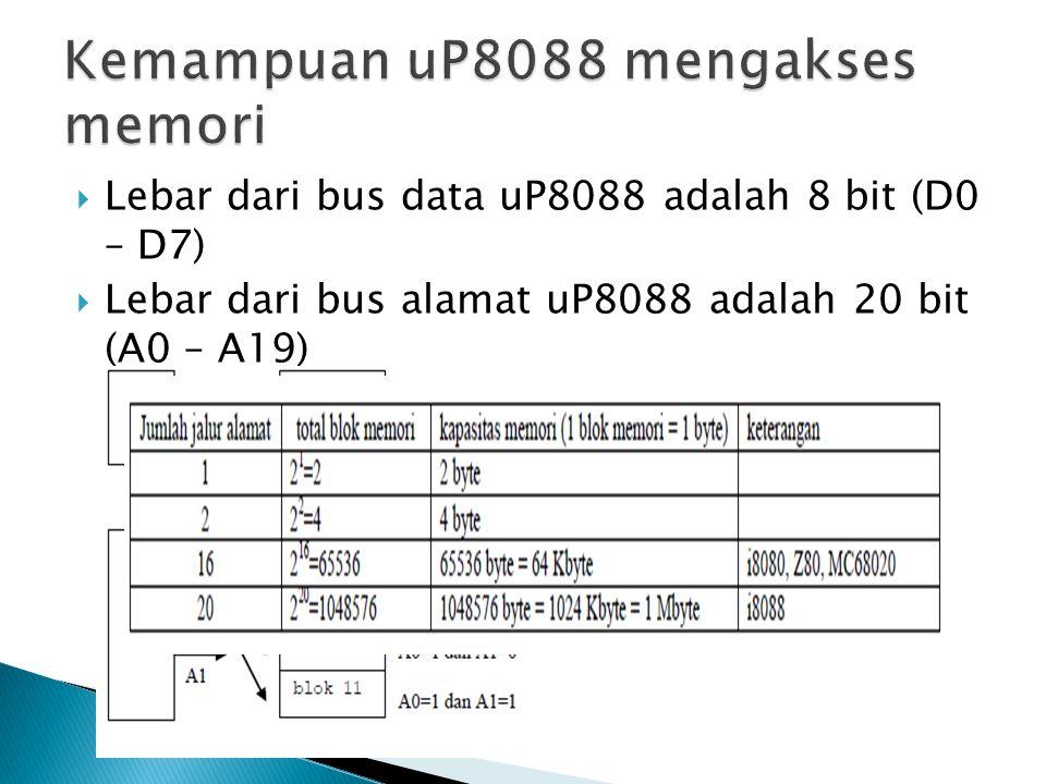 Kemampuan uP8088 mengakses memori