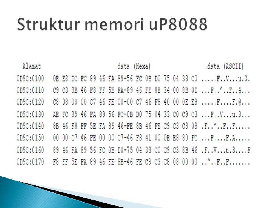 Struktur memori uP8088 uP8088 hanya memiliki register alamat sebesar 16 bit, sedangkan alamat memori yang harus diakses sebesar 20 bit.