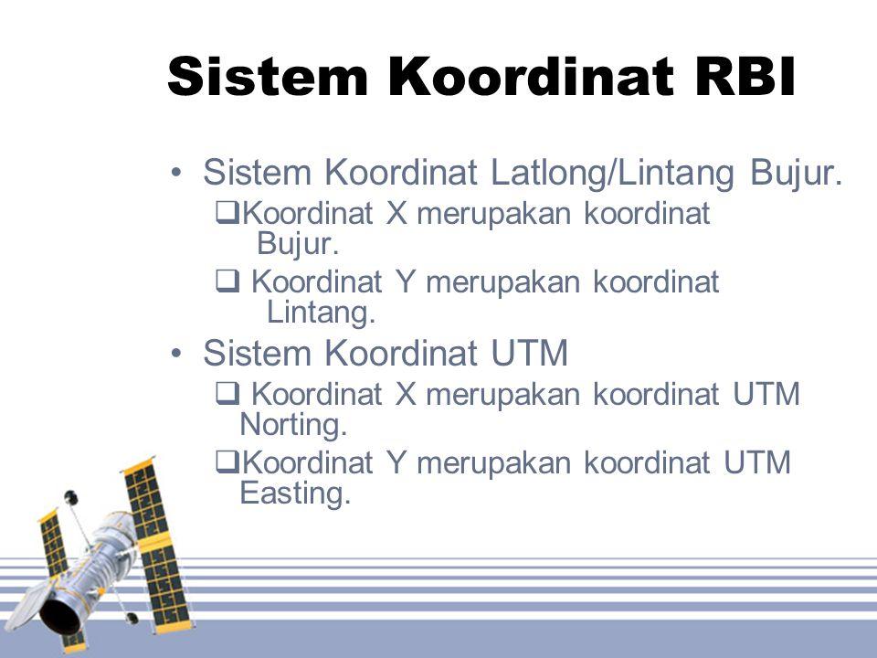 Sistem Koordinat RBI Sistem Koordinat Latlong/Lintang Bujur.
