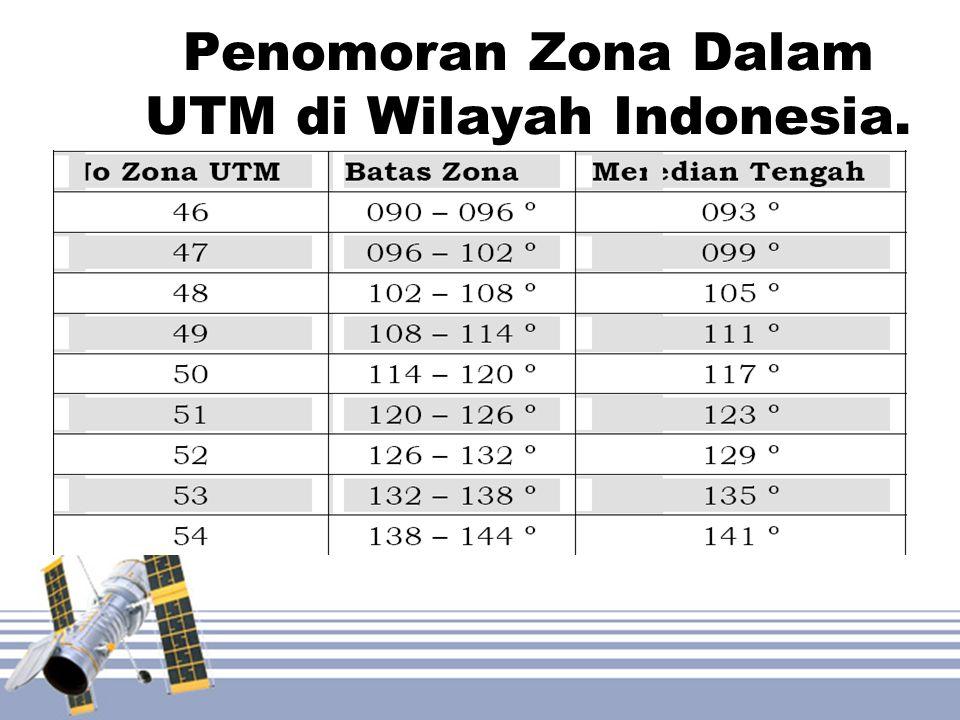 Penomoran Zona Dalam UTM di Wilayah Indonesia.