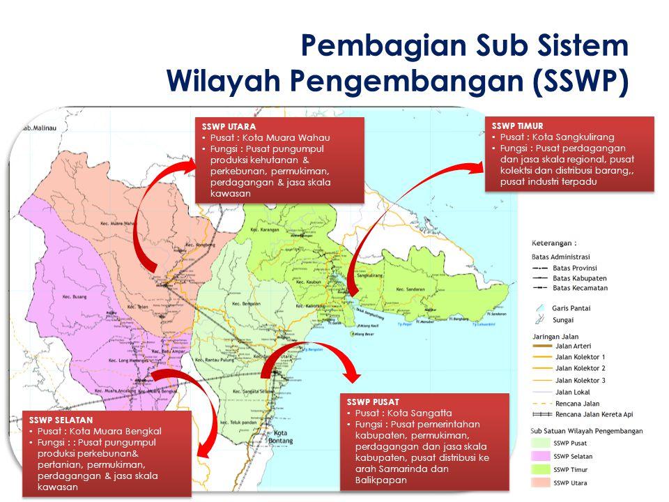 Pembagian Sub Sistem Wilayah Pengembangan (SSWP)