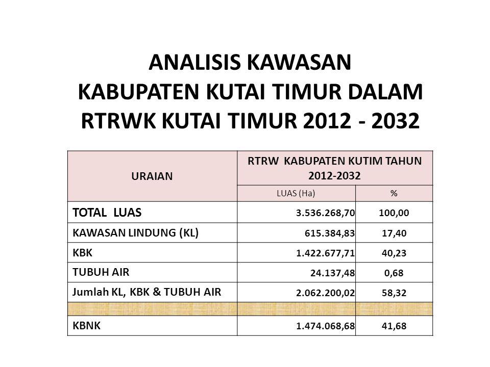 RTRW KABUPATEN KUTIM TAHUN 2012-2032