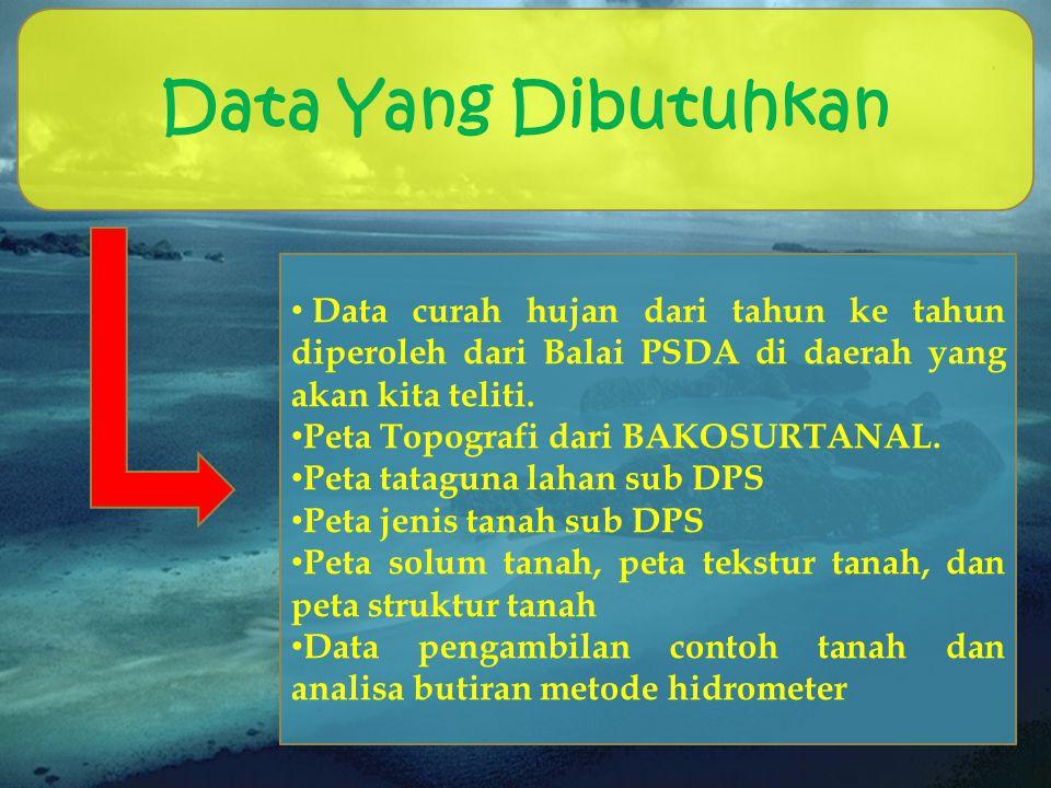 Data Yang Dibutuhkan Data curah hujan dari tahun ke tahun diperoleh dari Balai PSDA di daerah yang akan kita teliti.