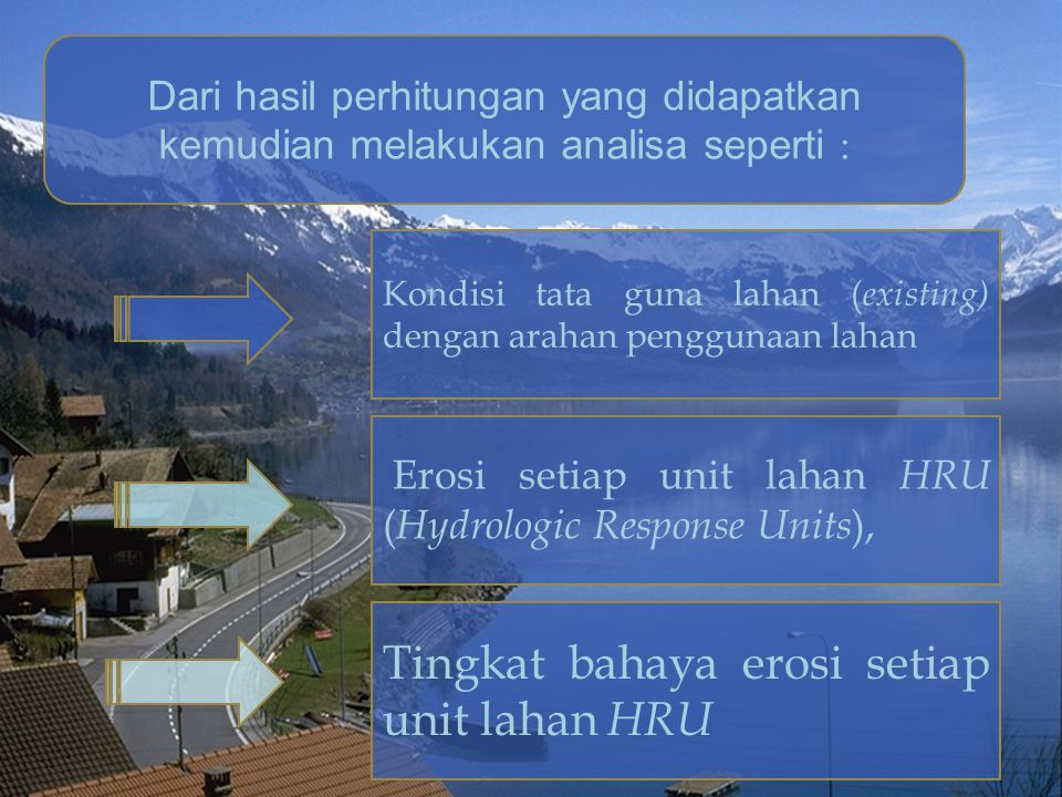 Tingkat bahaya erosi setiap unit lahan HRU