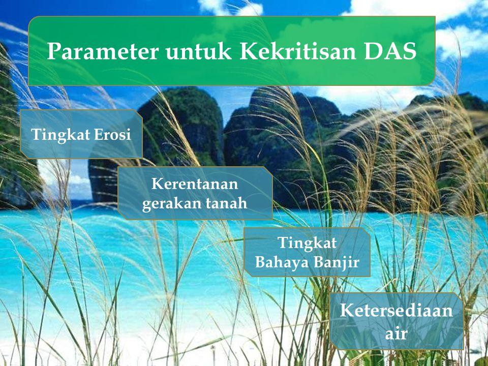Parameter untuk Kekritisan DAS Kerentanan gerakan tanah