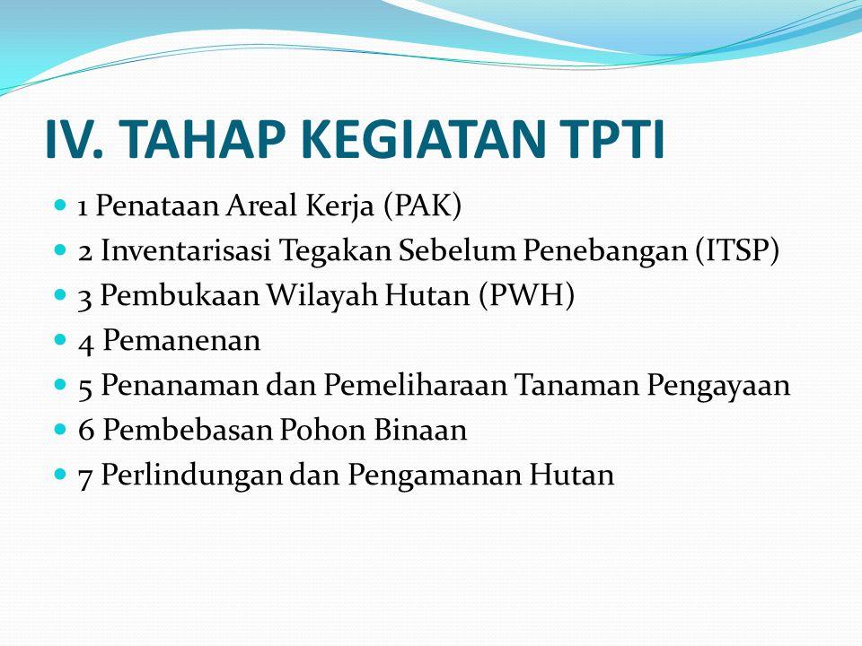 IV. TAHAP KEGIATAN TPTI 1 Penataan Areal Kerja (PAK)