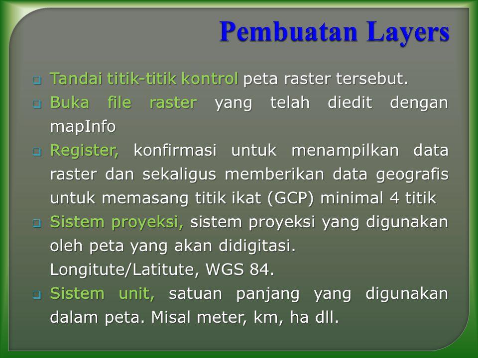 Pembuatan Layers Tandai titik-titik kontrol peta raster tersebut.