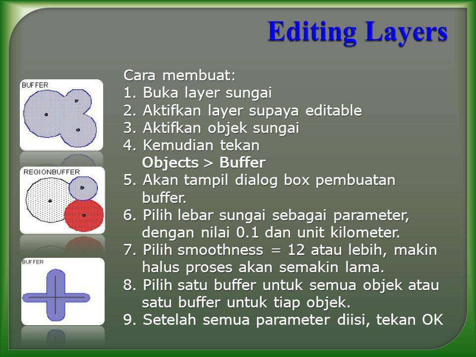 Editing Layers