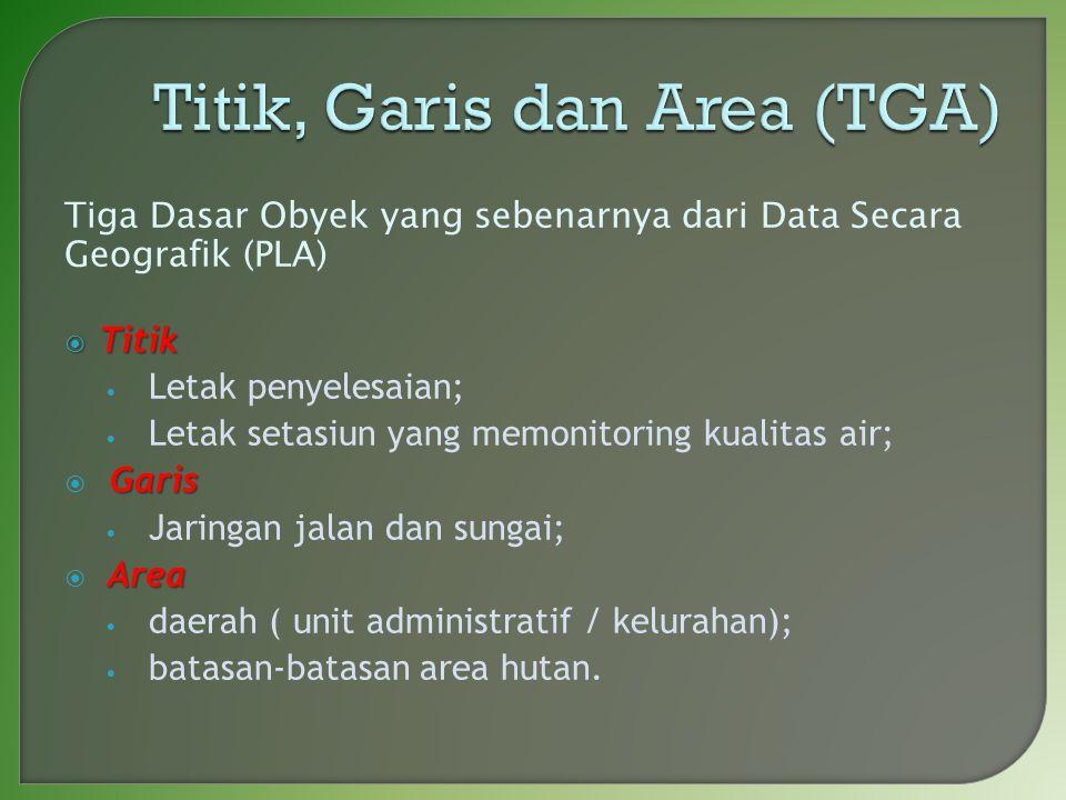 Titik, Garis dan Area (TGA)