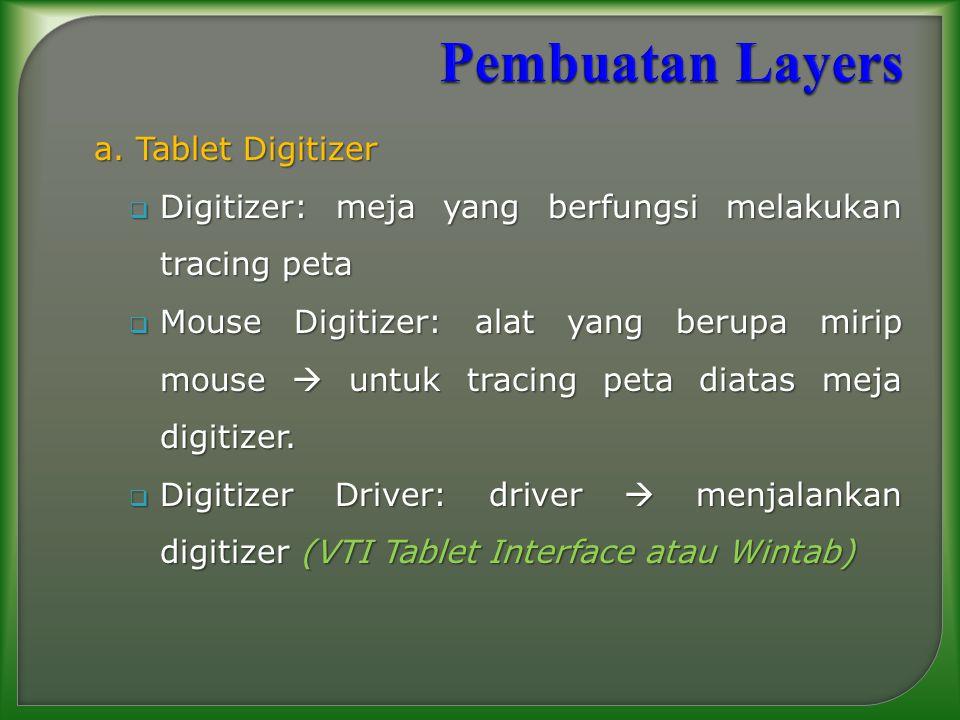 Pembuatan Layers a. Tablet Digitizer