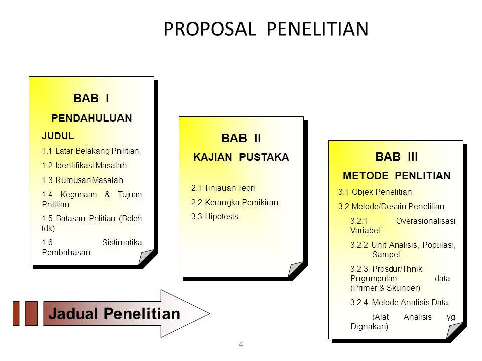 PROPOSAL PENELITIAN Jadual Penelitian BAB I BAB II BAB III PENDAHULUAN