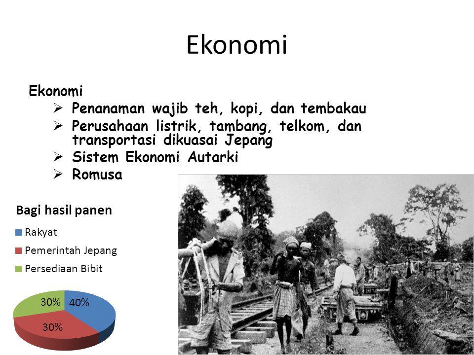 Ekonomi Ekonomi Penanaman wajib teh, kopi, dan tembakau