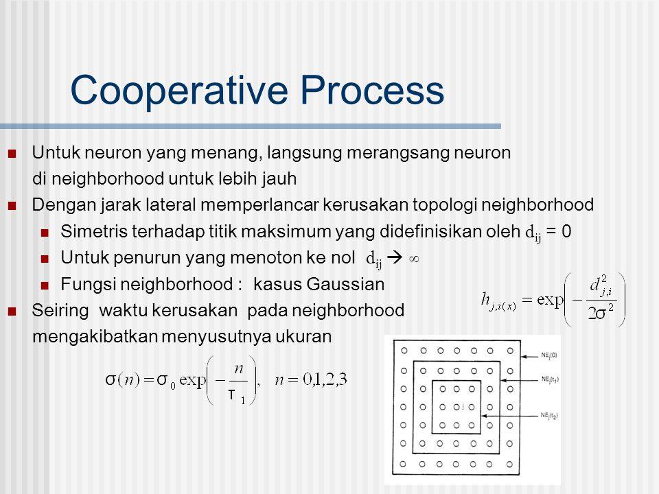Cooperative Process Untuk neuron yang menang, langsung merangsang neuron. di neighborhood untuk lebih jauh.