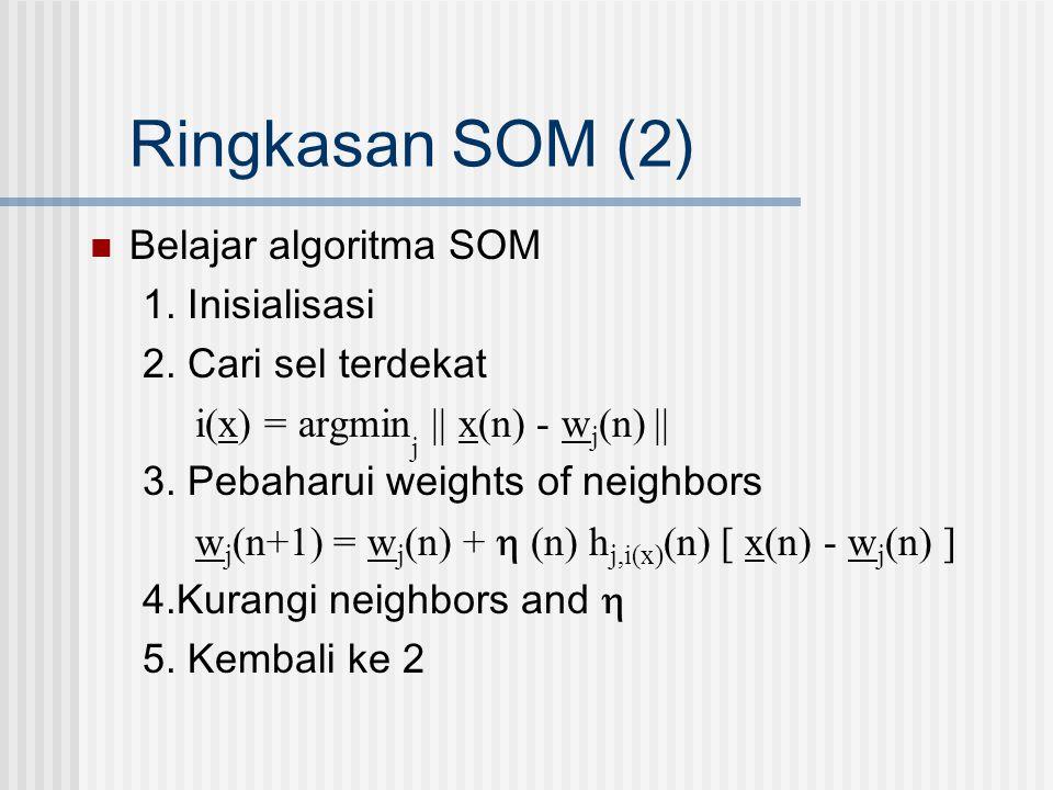 Ringkasan SOM (2) Belajar algoritma SOM 1. Inisialisasi