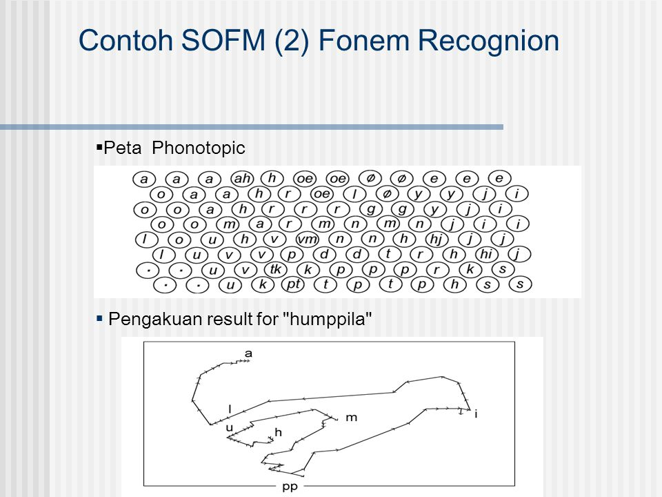 Contoh SOFM (2) Fonem Recognion
