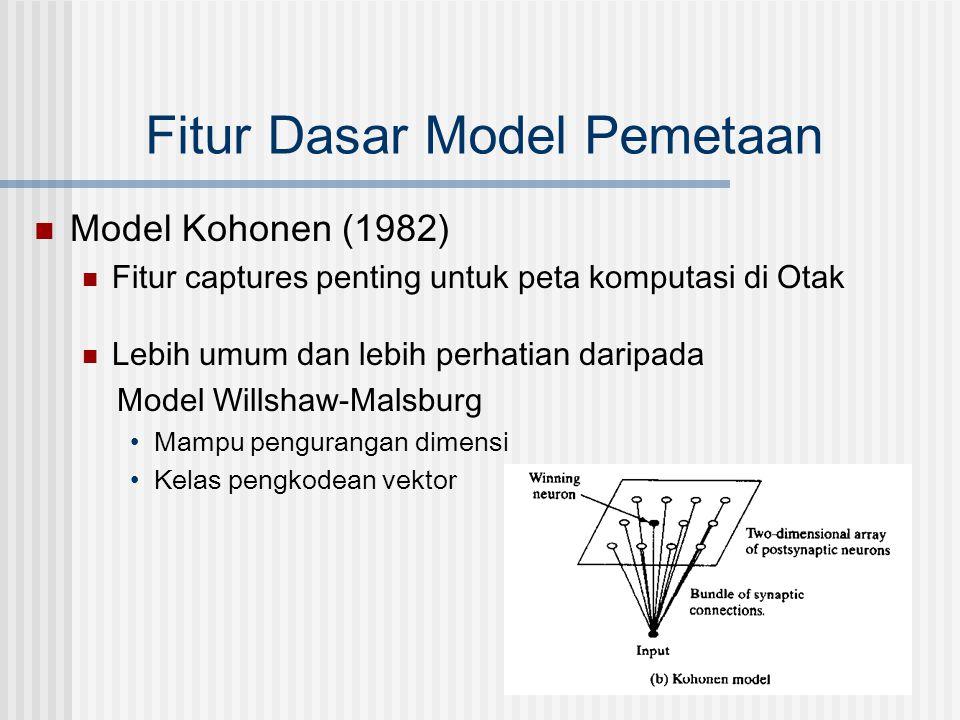 Fitur Dasar Model Pemetaan