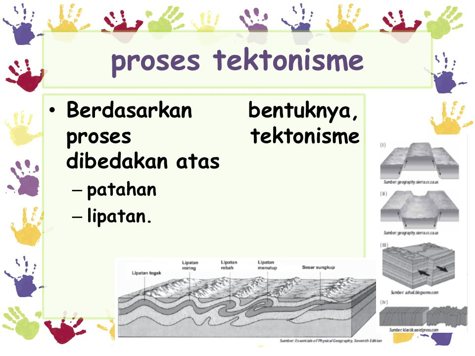 proses tektonisme Berdasarkan bentuknya, proses tektonisme dibedakan atas patahan lipatan.