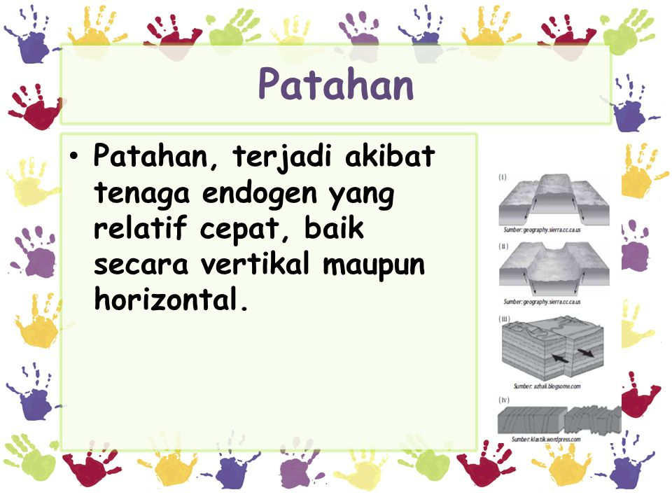 Patahan Patahan, terjadi akibat tenaga endogen yang relatif cepat, baik secara vertikal maupun horizontal.