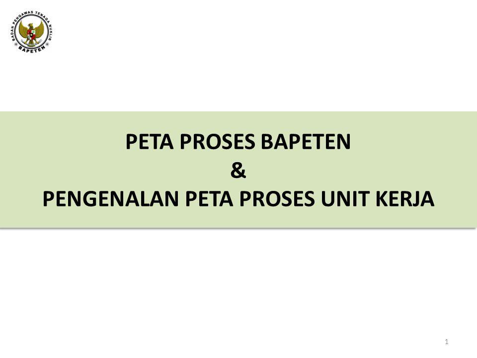 PETA PROSES BAPETEN & PENGENALAN PETA PROSES UNIT KERJA