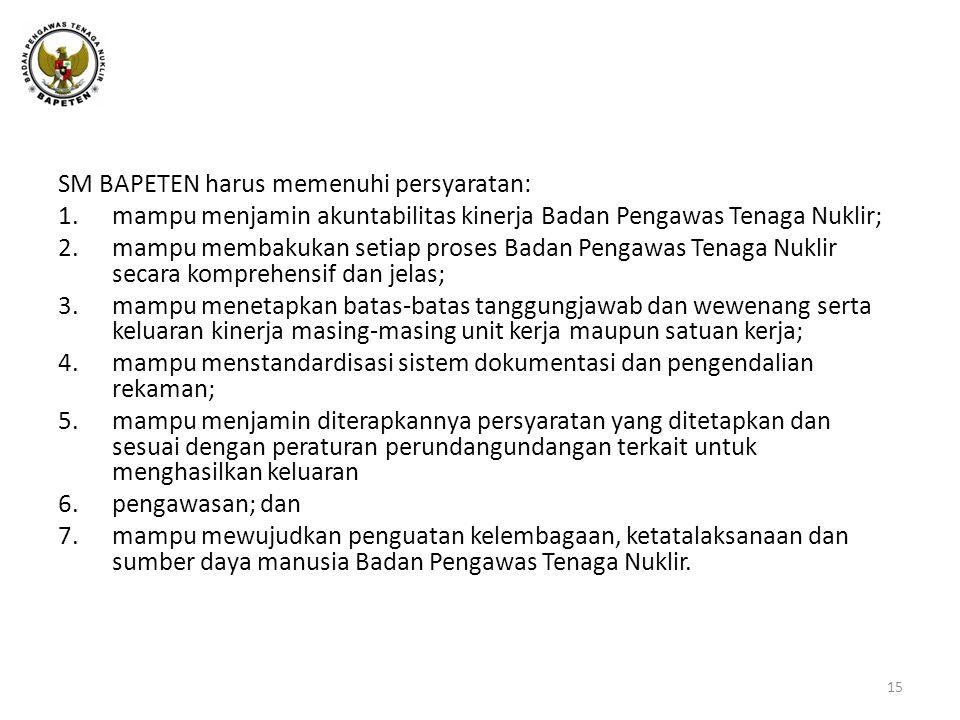 SM BAPETEN harus memenuhi persyaratan: