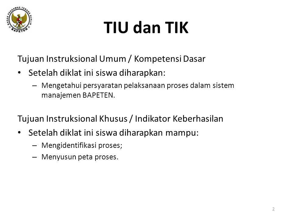 TIU dan TIK Tujuan Instruksional Umum / Kompetensi Dasar