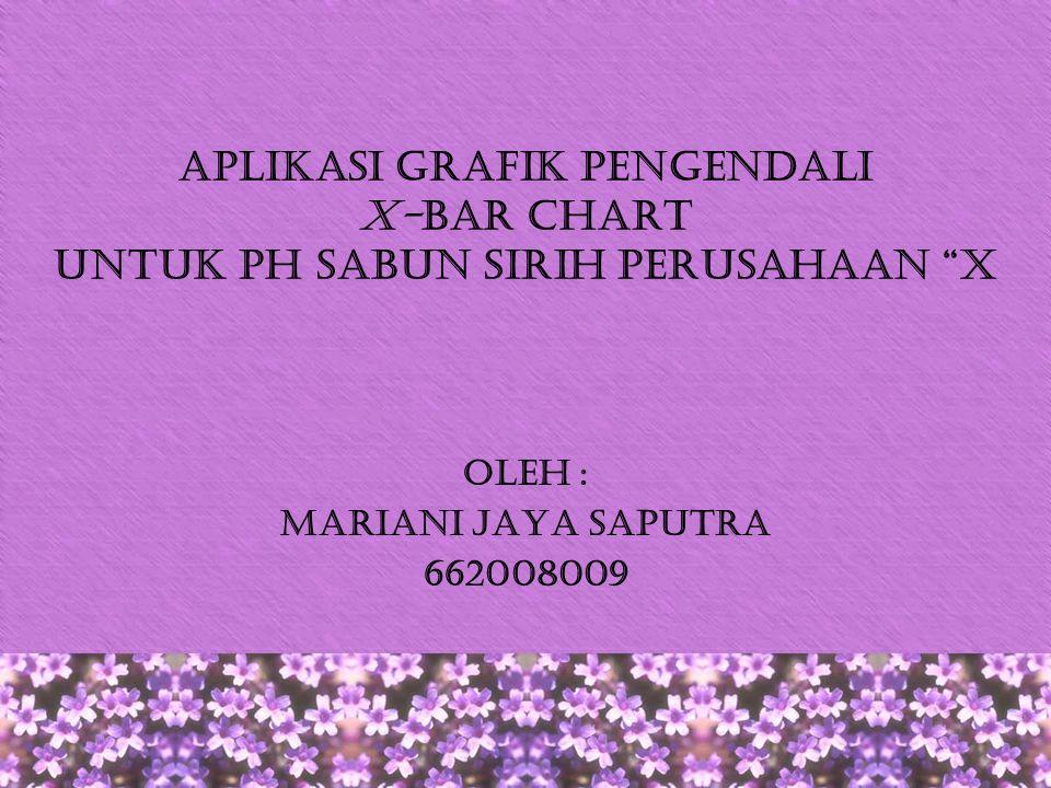OLEH : MARIANI JAYA SAPUTRA 662008009