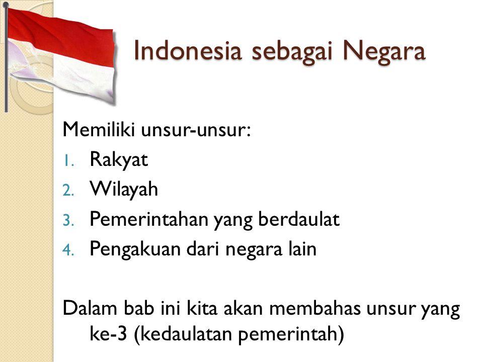 Indonesia sebagai Negara