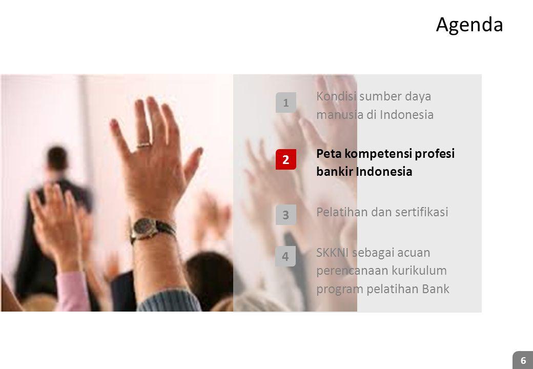 Perbankan yang sehat, kuat dan efisien