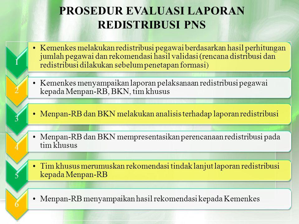PROSEDUR EVALUASI LAPORAN REDISTRIBUSI PNS