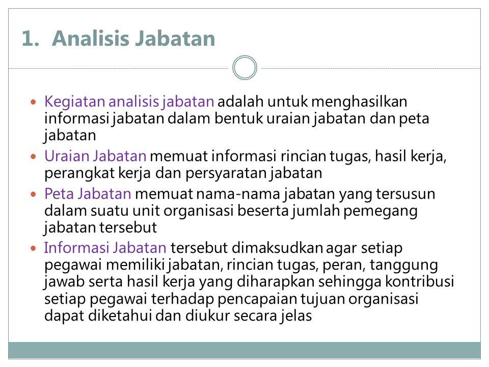 1. Analisis Jabatan Kegiatan analisis jabatan adalah untuk menghasilkan informasi jabatan dalam bentuk uraian jabatan dan peta jabatan.