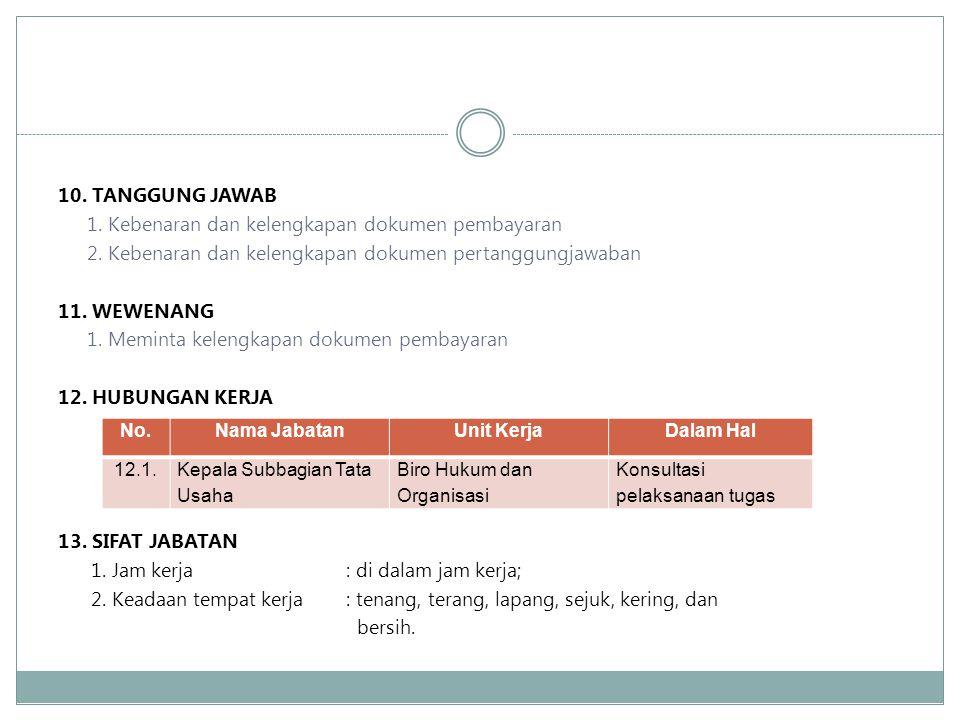 10. TANGGUNG JAWAB 1. Kebenaran dan kelengkapan dokumen pembayaran 2