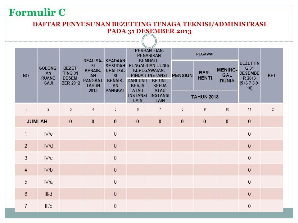 Formulir C DAFTAR PENYUSUNAN BEZETTING TENAGA TEKNISI/ADMINISTRASI