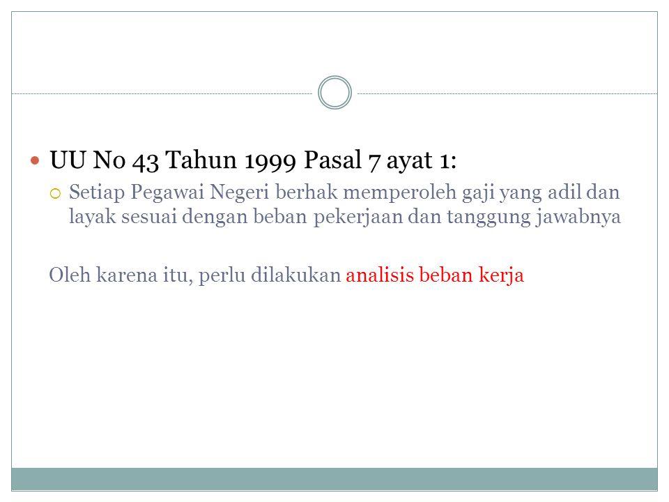 UU No 43 Tahun 1999 Pasal 7 ayat 1: