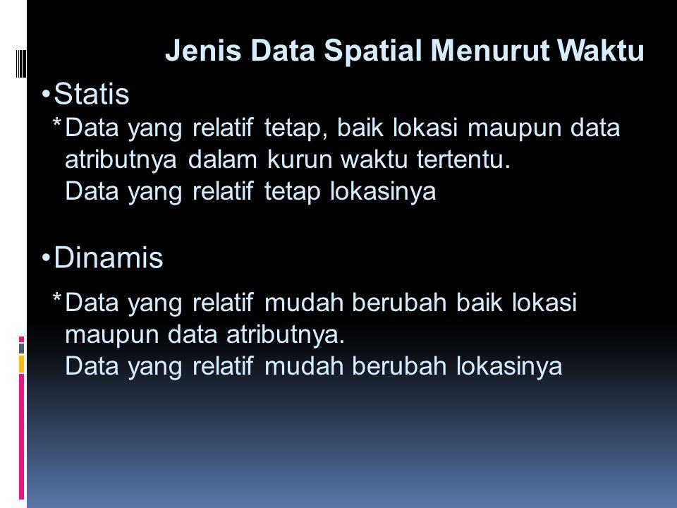 Jenis Data Spatial Menurut Waktu Statis