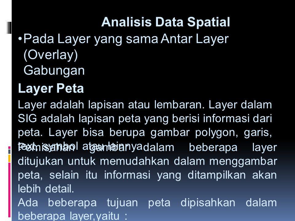 Pada Layer yang sama Antar Layer (Overlay) Gabungan