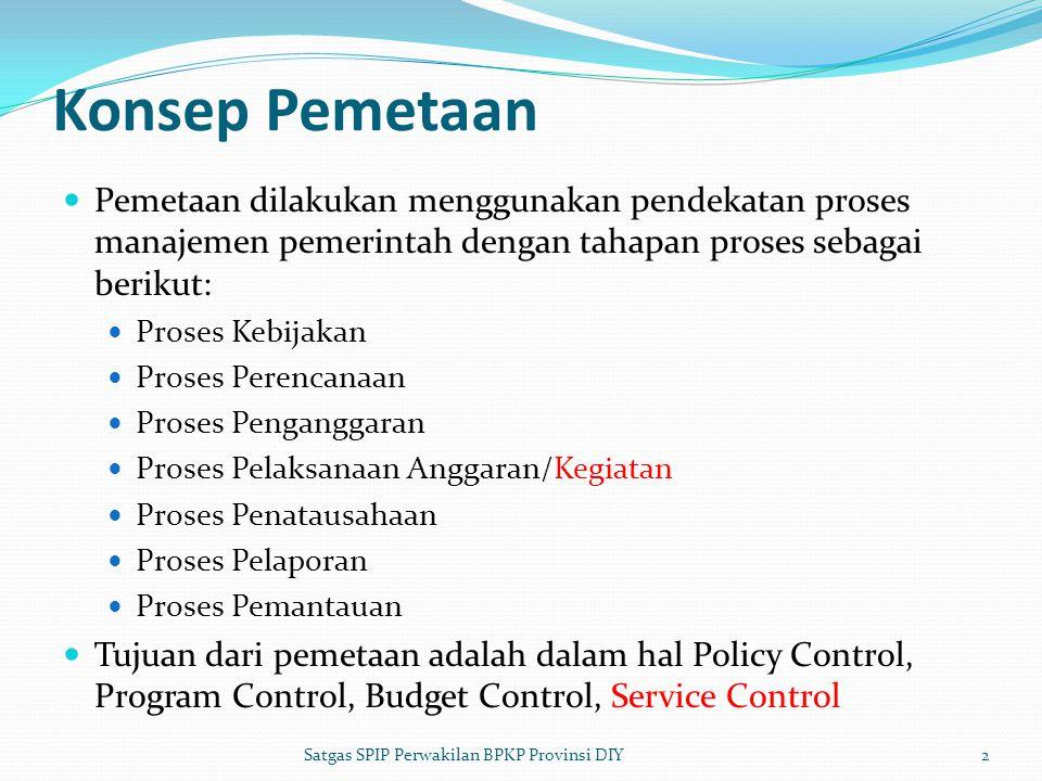 Konsep Pemetaan Pemetaan dilakukan menggunakan pendekatan proses manajemen pemerintah dengan tahapan proses sebagai berikut: