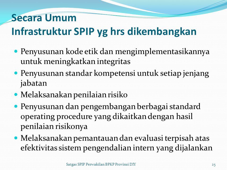 Secara Umum Infrastruktur SPIP yg hrs dikembangkan