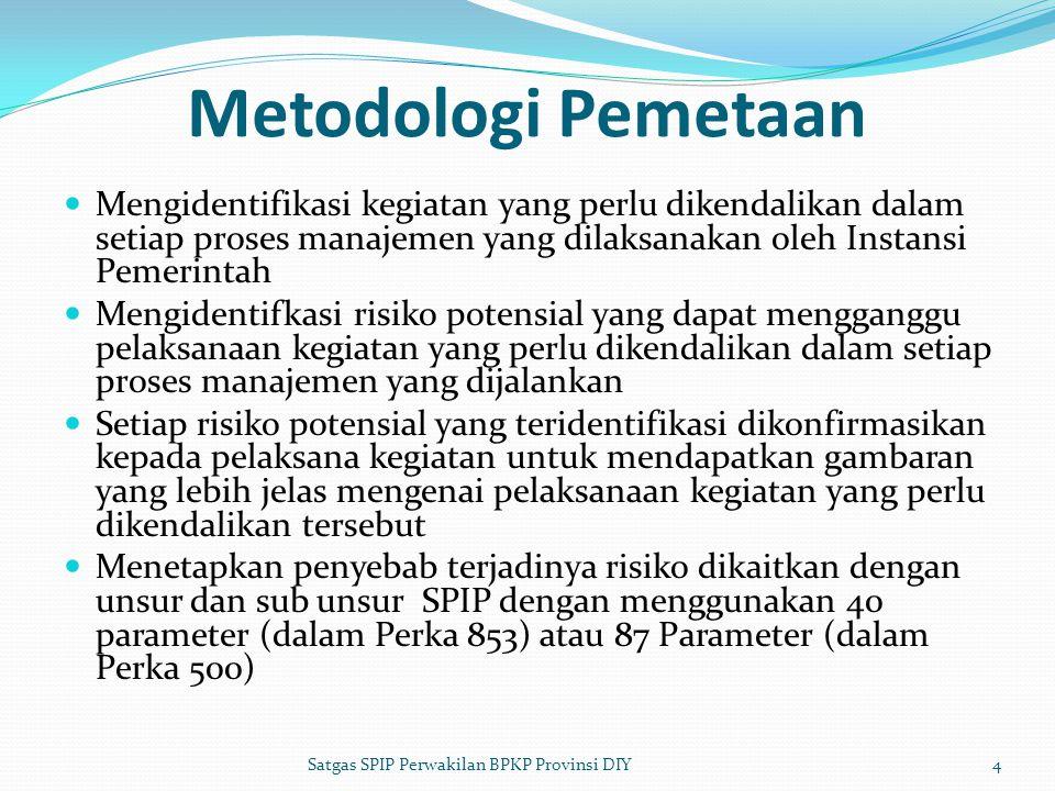 Metodologi Pemetaan Mengidentifikasi kegiatan yang perlu dikendalikan dalam setiap proses manajemen yang dilaksanakan oleh Instansi Pemerintah.