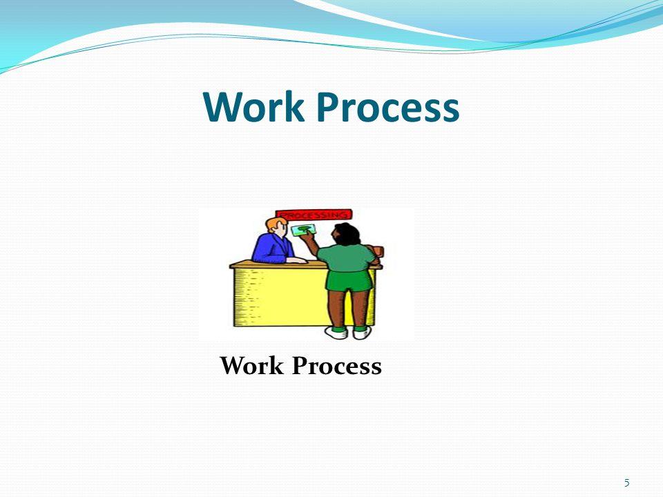 Work Process Work Process