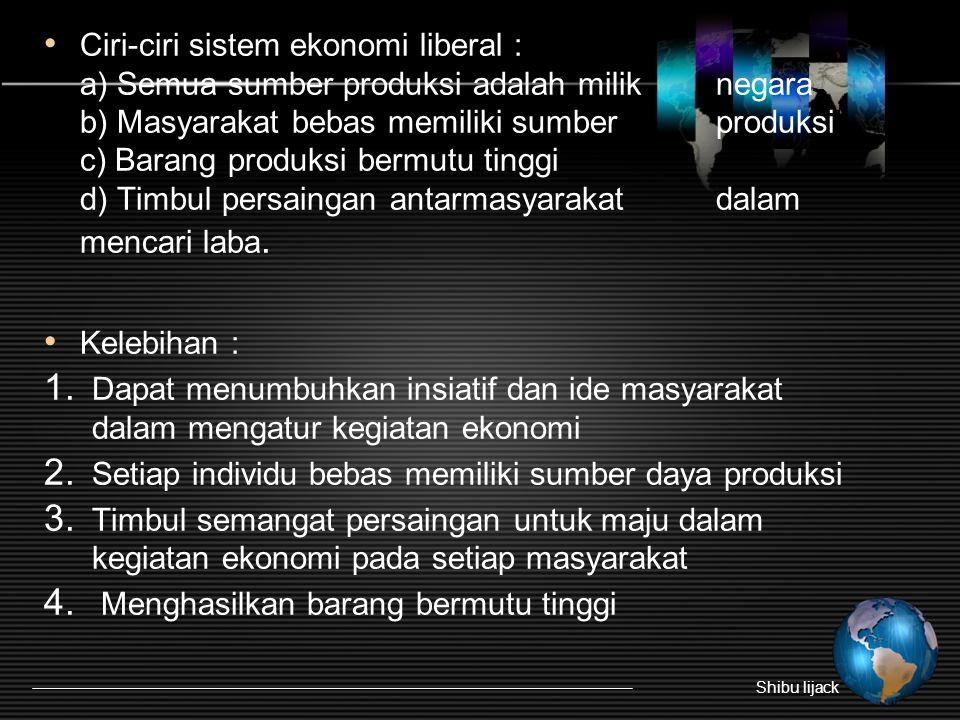 Setiap individu bebas memiliki sumber daya produksi
