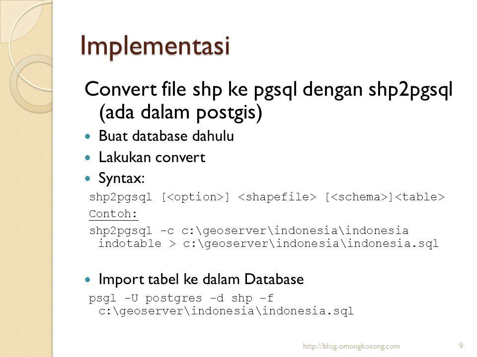 Implementasi Convert file shp ke pgsql dengan shp2pgsql (ada dalam postgis) Buat database dahulu.