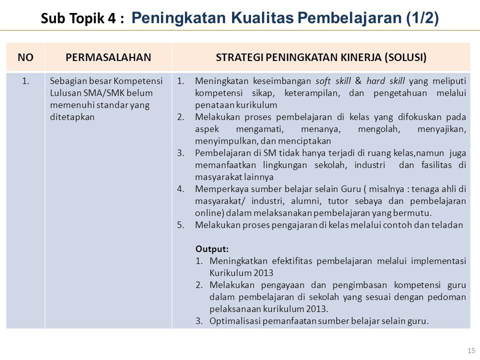 Sub Topik 4 : Peningkatan Kualitas Pembelajaran (1/2)